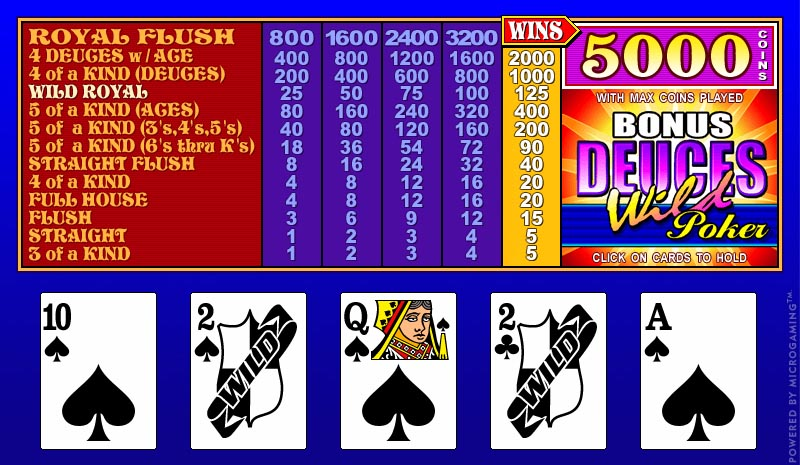 Bonus Deuces Wild™ Slot Machine Game to Play Free in Microgamings Online Casinos